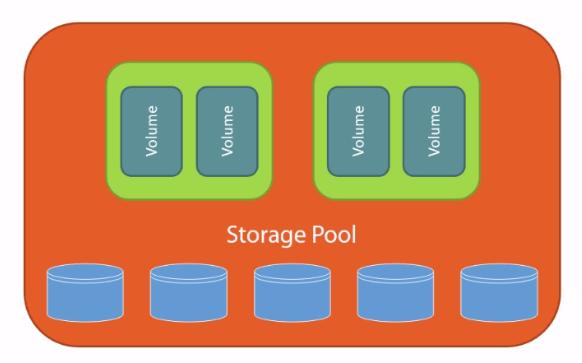 Exam 70-410 Objective 1.3 - Configure Local Storage