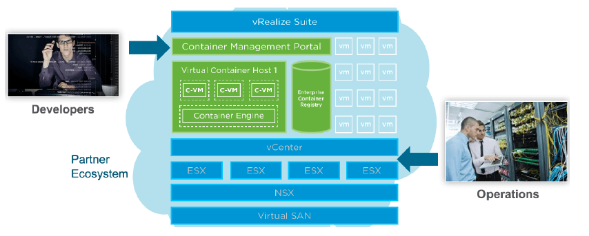 VMware vSphere Integrated Containers - Part 1 - Introduction